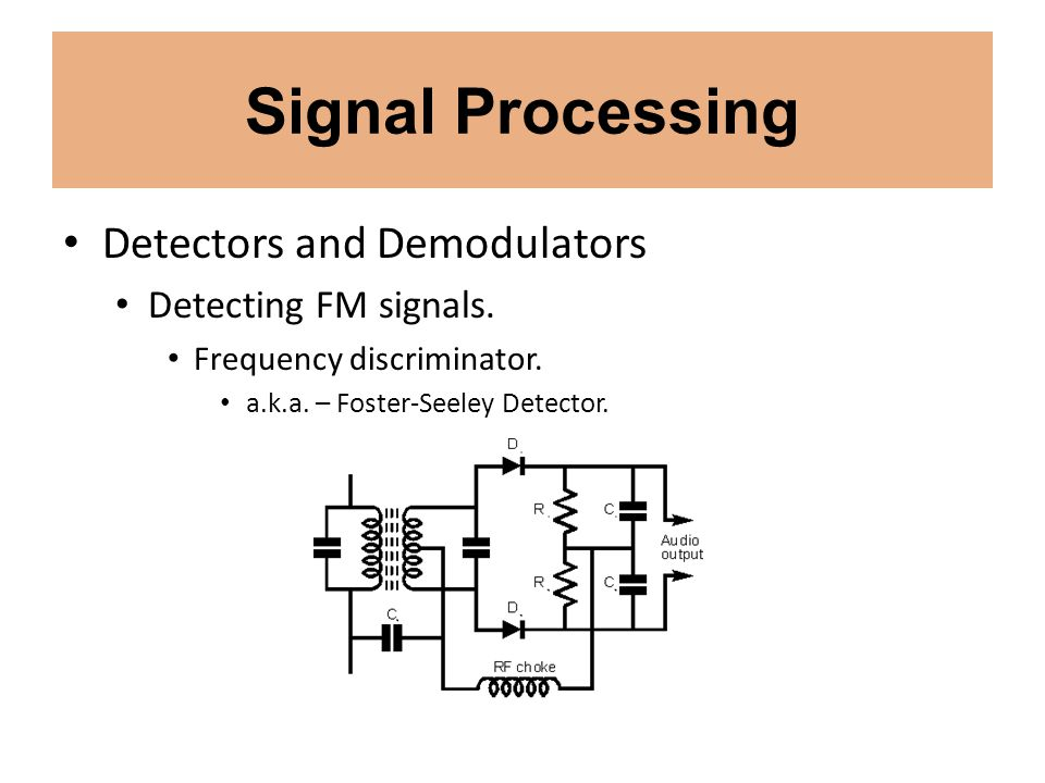 Signal Processing Detectors and Demodulators Detecting FM signals.