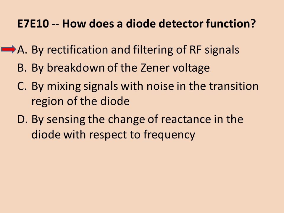E7E10 -- How does a diode detector function