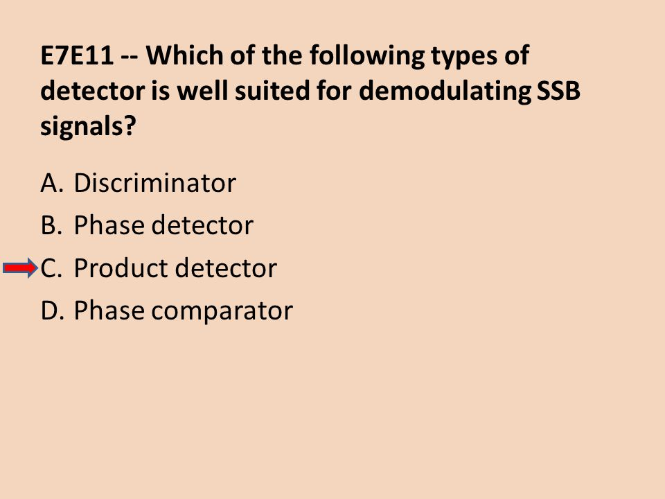 E7E11 -- Which of the following types of detector is well suited for demodulating SSB signals