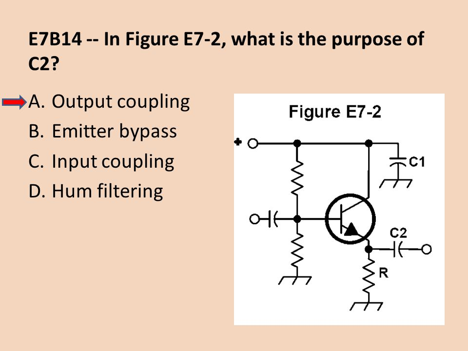 E7B14 -- In Figure E7-2, what is the purpose of C2