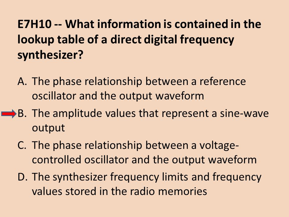 E7H10 -- What information is contained in the lookup table of a direct digital frequency synthesizer