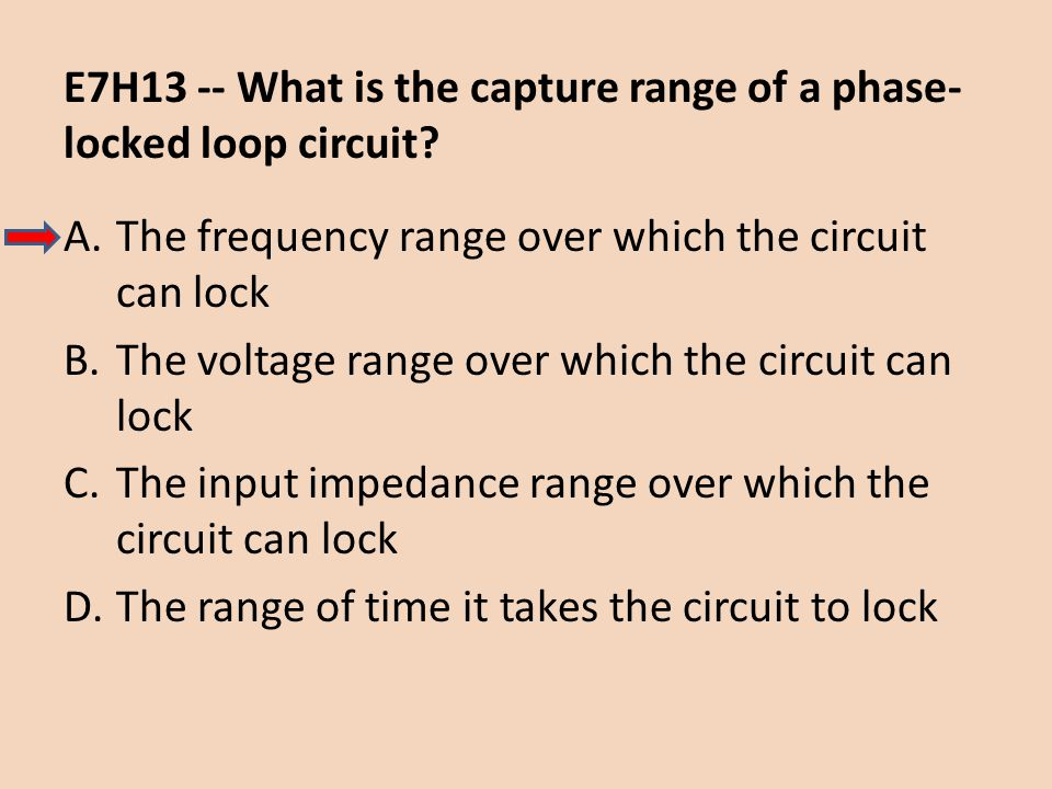 E7H13 -- What is the capture range of a phase-locked loop circuit