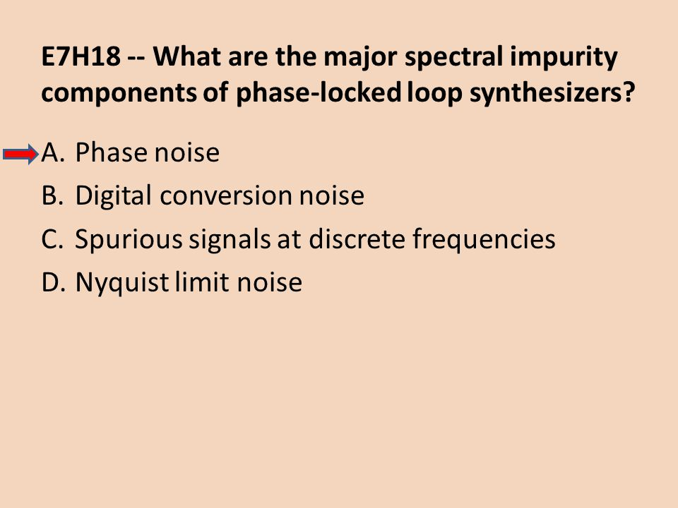 E7H18 -- What are the major spectral impurity components of phase-locked loop synthesizers