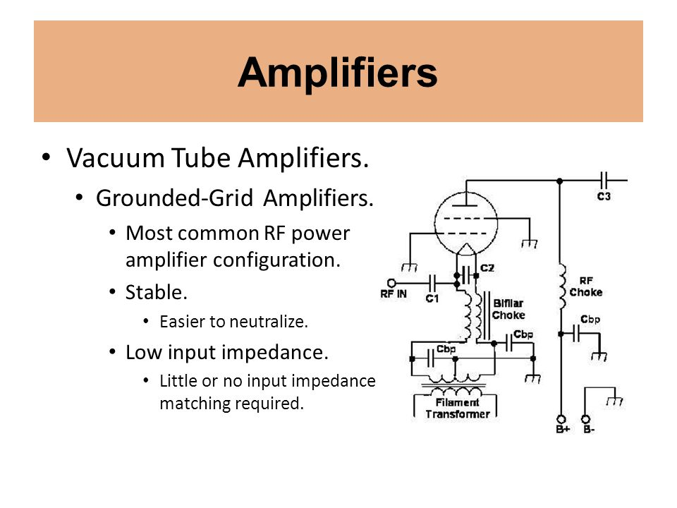 Amplifiers Vacuum Tube Amplifiers. Grounded-Grid Amplifiers.