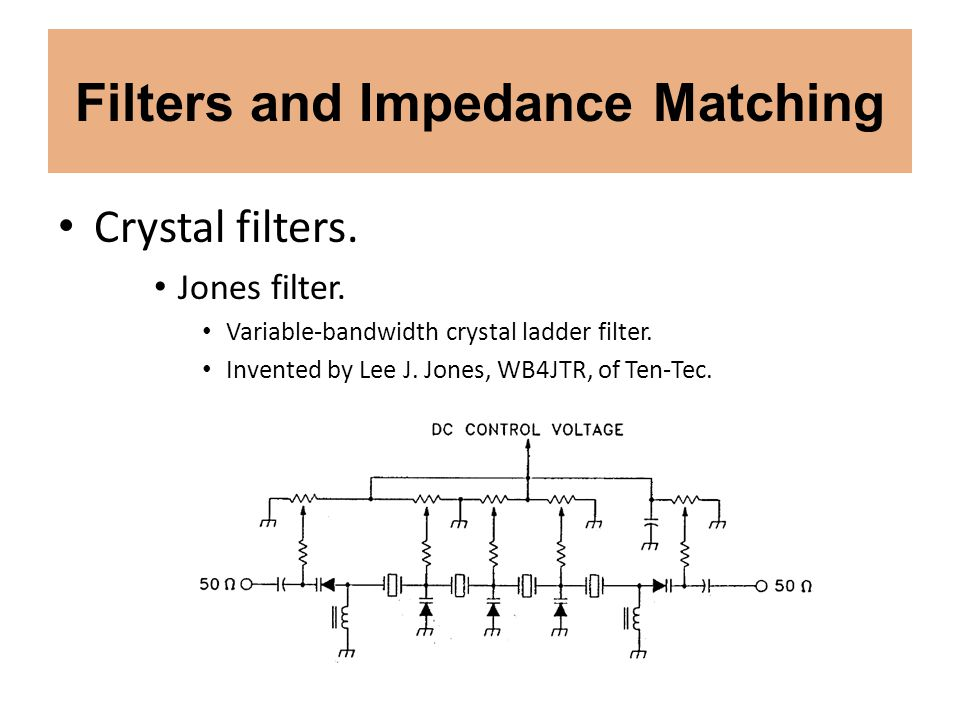 Filters and Impedance Matching