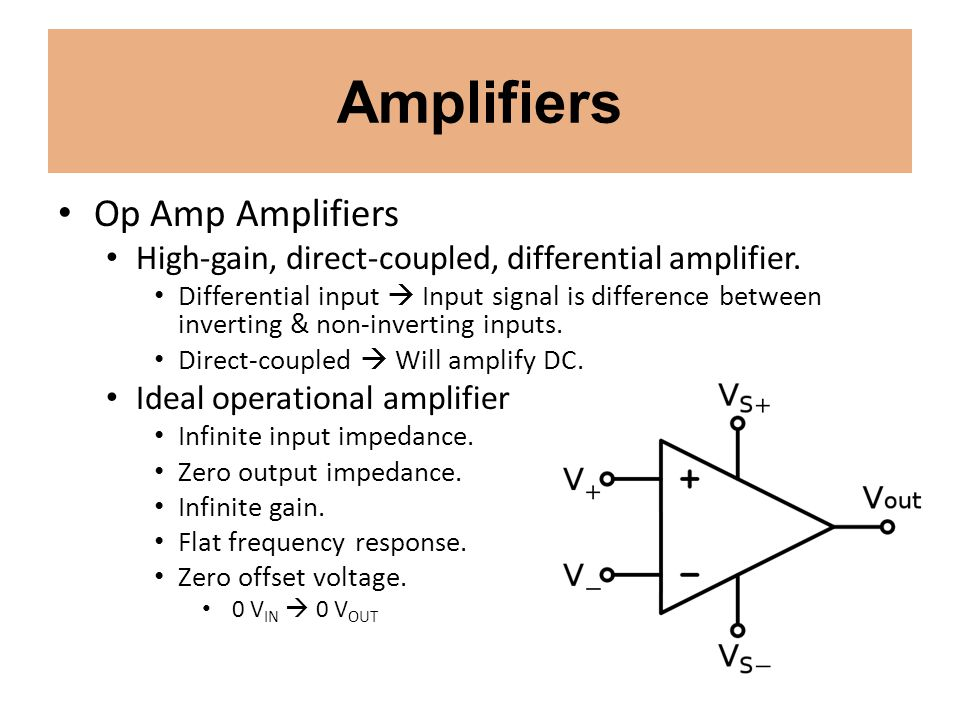 Amplifiers Op Amp Amplifiers