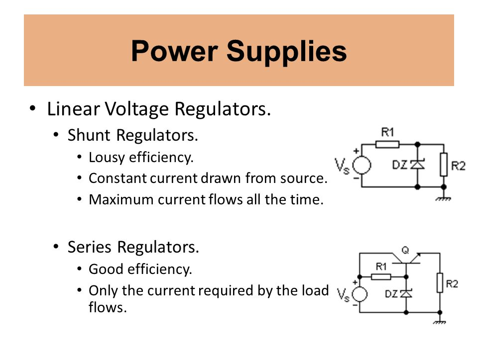 Power Supplies Linear Voltage Regulators. Shunt Regulators.