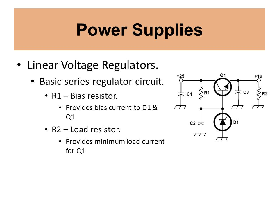 Power Supplies Linear Voltage Regulators.