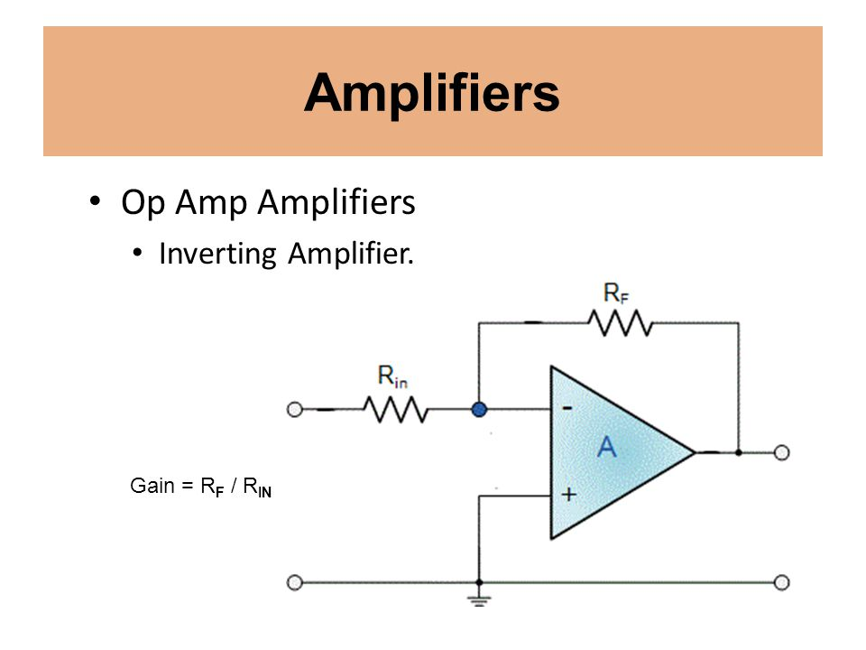 Amplifiers Op Amp Amplifiers Inverting Amplifier. Gain = RF / RIN