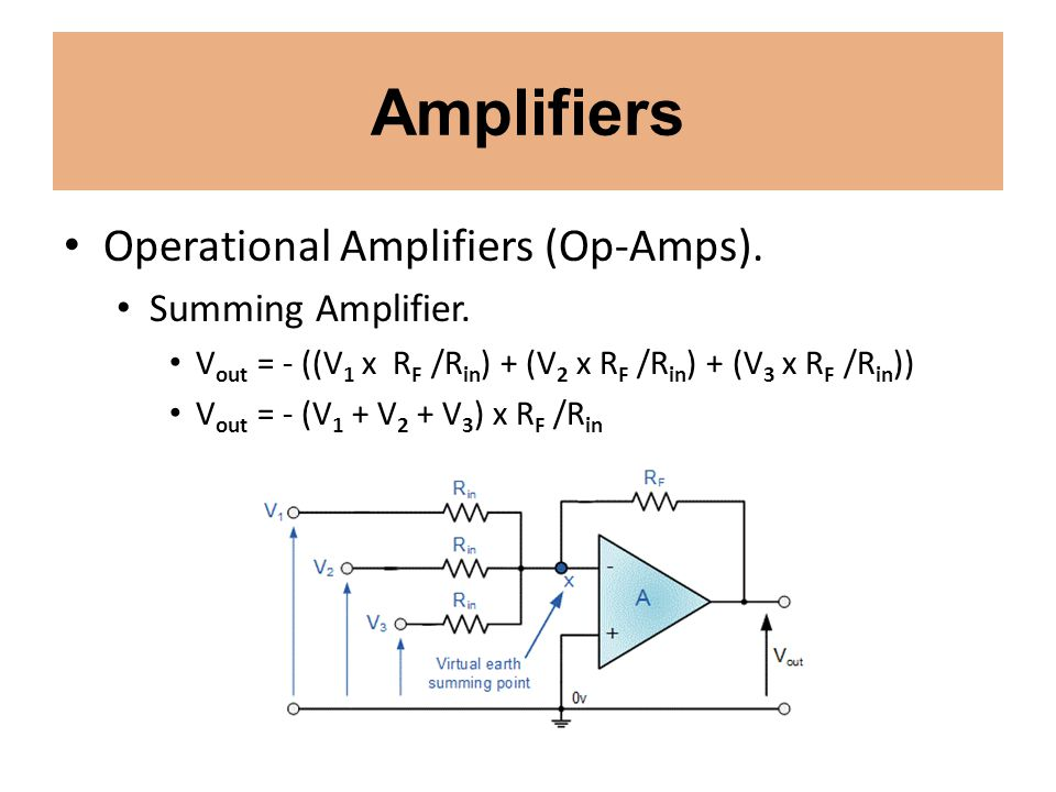 Amplifiers Operational Amplifiers (Op-Amps). Summing Amplifier.