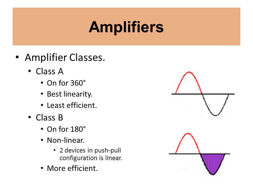 Amplifiers Amplifier Classes. Class A Class B On for 360°