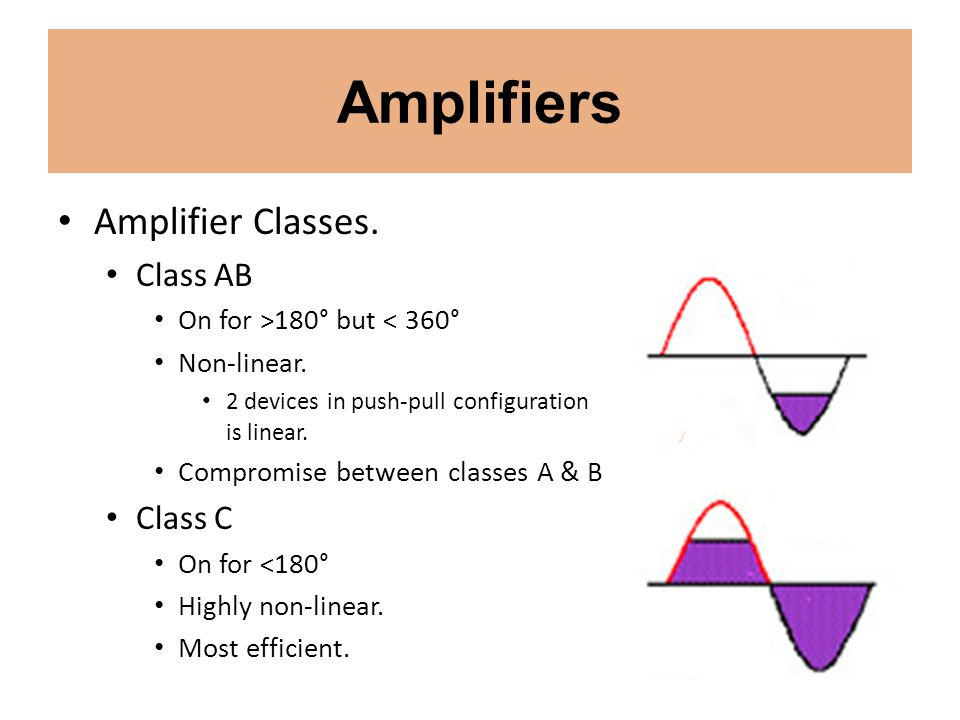 Amplifiers Amplifier Classes. Class AB Class C