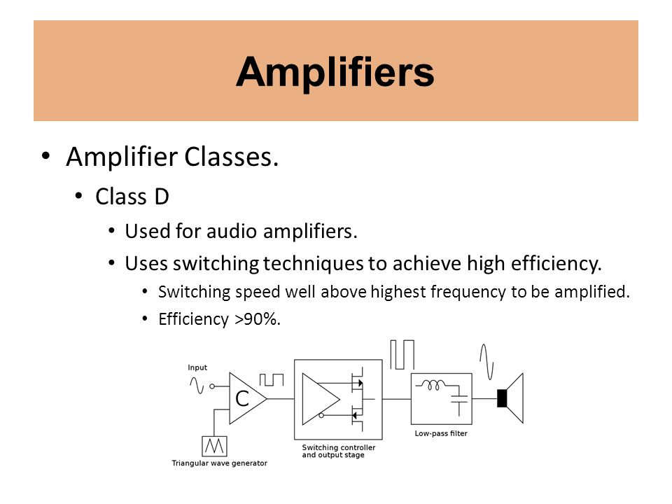 Amplifiers Amplifier Classes. Class D Used for audio amplifiers.