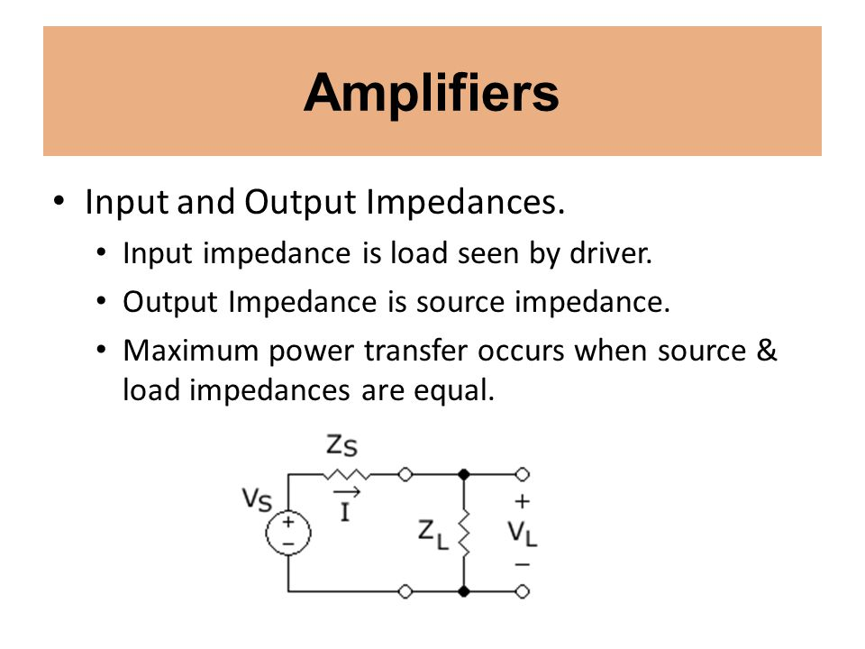 Amplifiers Input and Output Impedances.