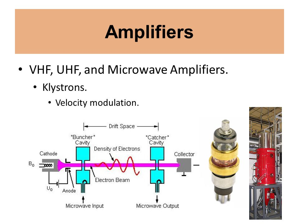 Amplifiers VHF, UHF, and Microwave Amplifiers. Klystrons.