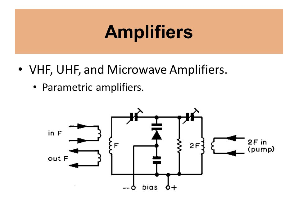 Amplifiers VHF, UHF, and Microwave Amplifiers. Parametric amplifiers.