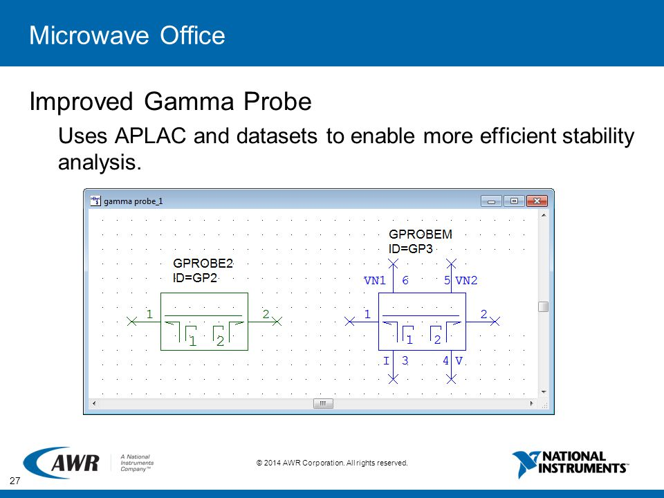 Microwave Office Improved Gamma Probe