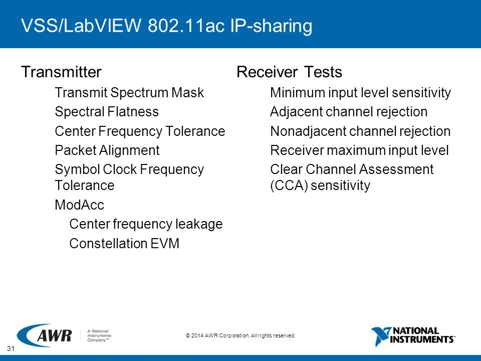 VSS/LabVIEW 802.11ac IP-sharing