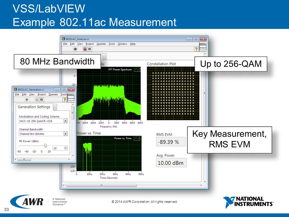 VSS/LabVIEW Example 802.11ac Measurement