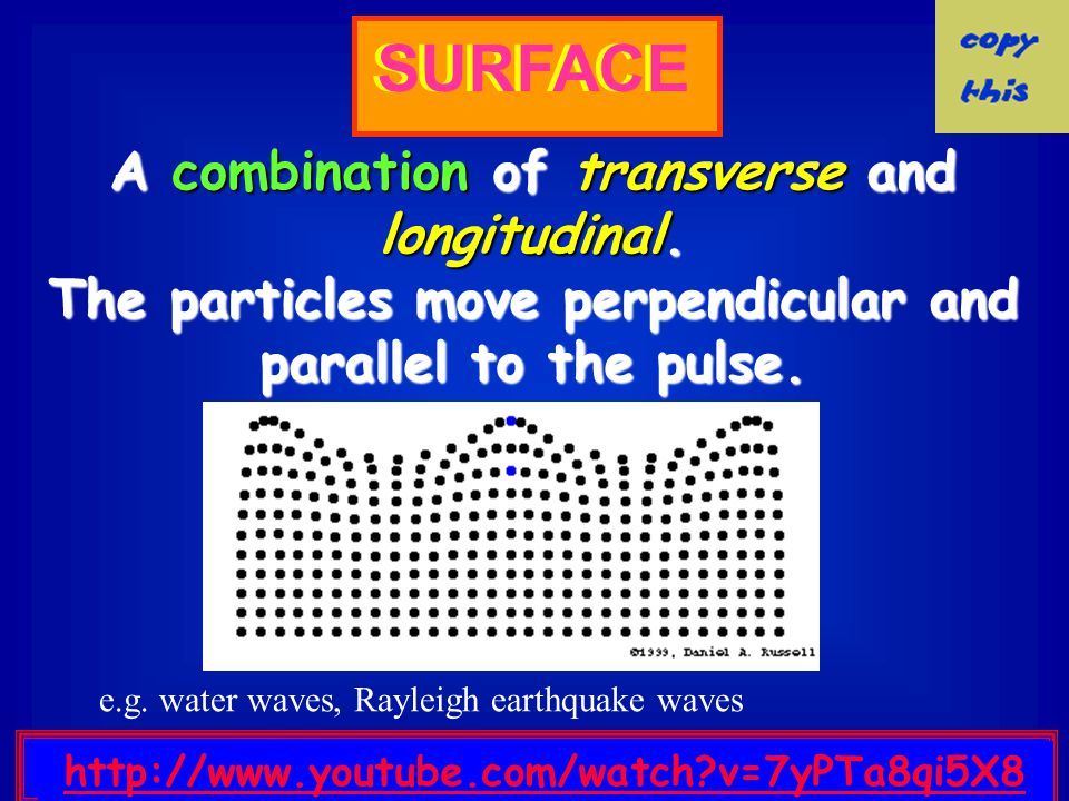 SURFACE A combination of transverse and longitudinal.
