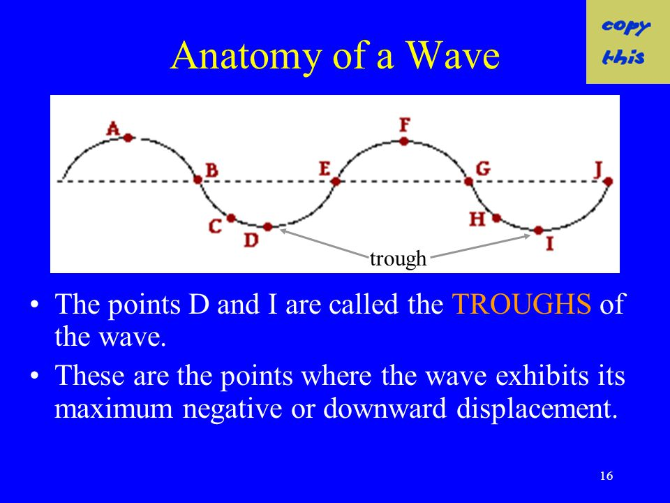 Anatomy of a Wave trough. The points D and I are called the TROUGHS of the wave.