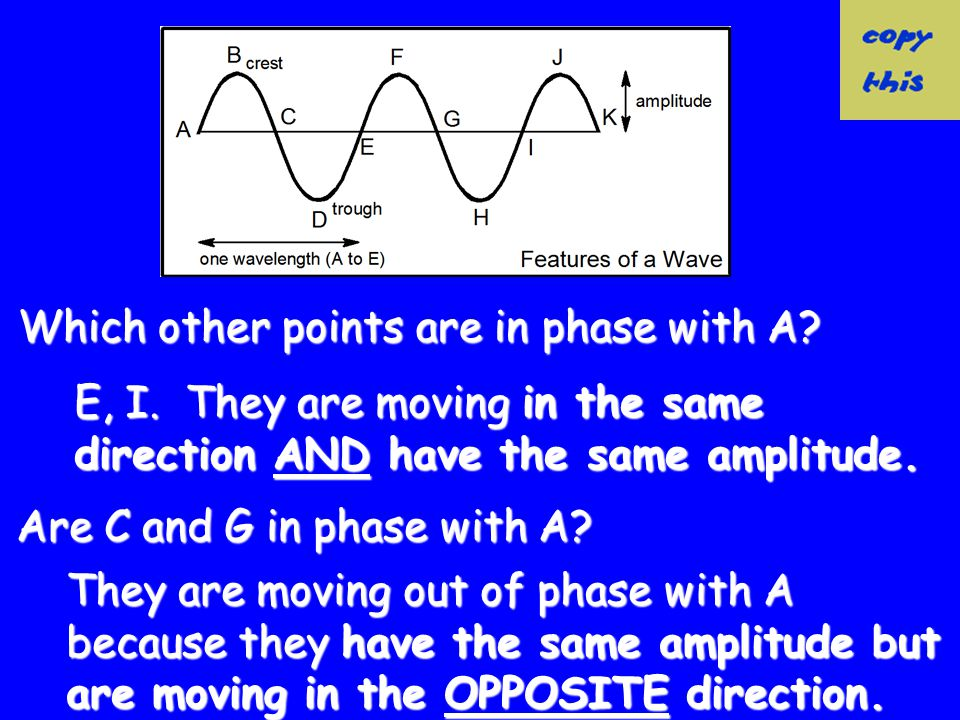 Which other points are in phase with A