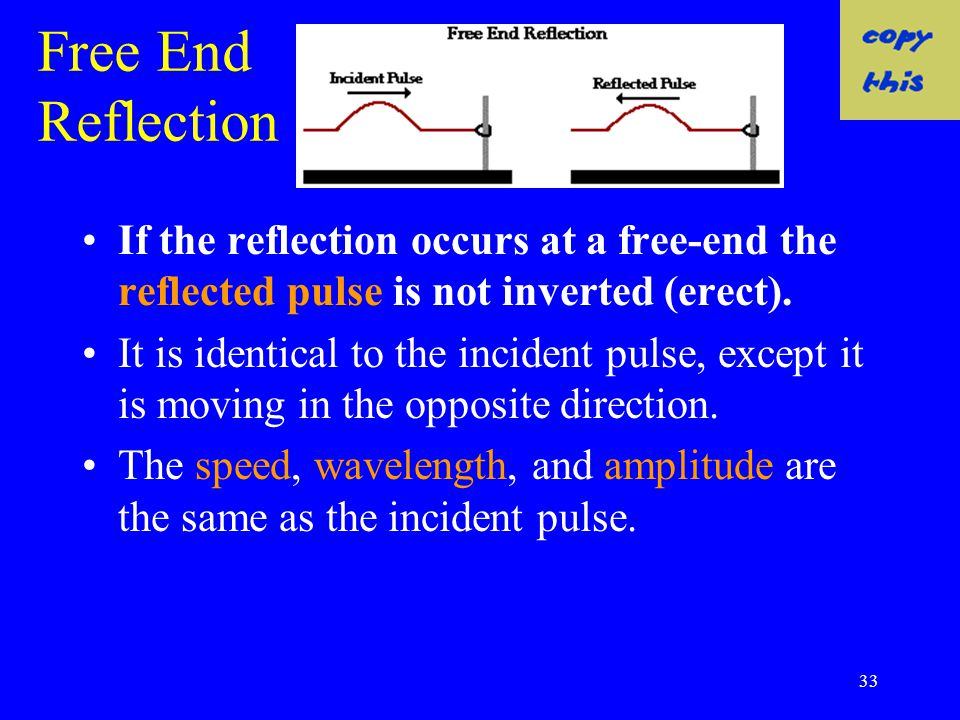 Free End Reflection If the reflection occurs at a free-end the reflected pulse is not inverted (erect).