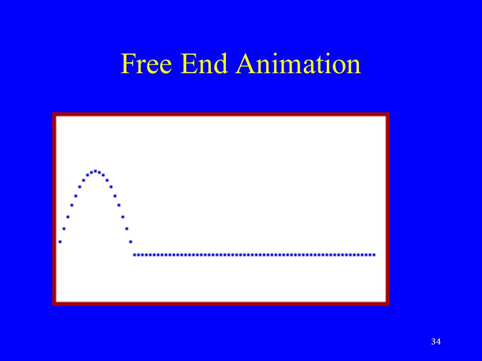 Free End Animation