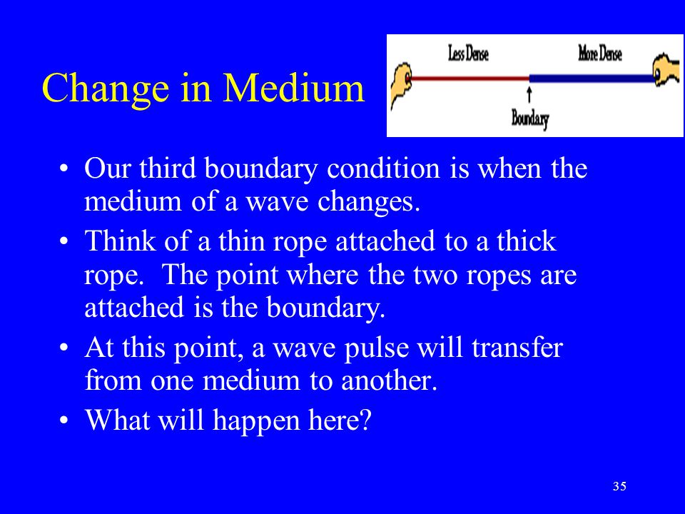 Change in Medium Our third boundary condition is when the medium of a wave changes.