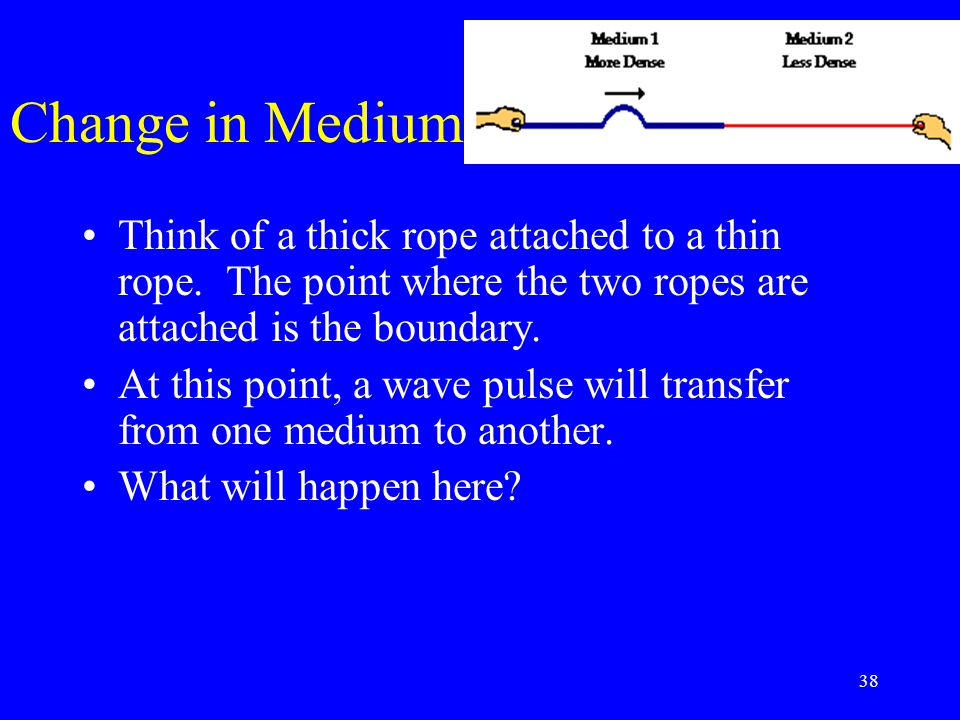 Change in Medium Think of a thick rope attached to a thin rope. The point where the two ropes are attached is the boundary.
