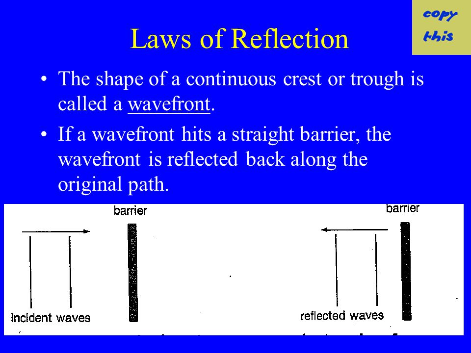 Laws of Reflection The shape of a continuous crest or trough is called a wavefront.