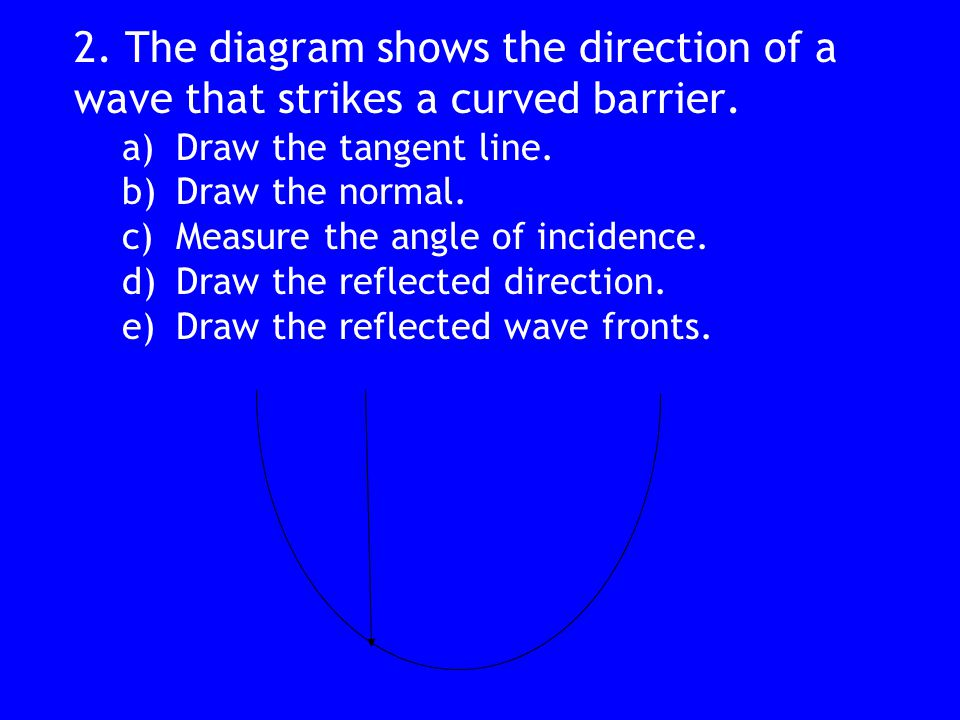 2. The diagram shows the direction of a wave that strikes a curved barrier.