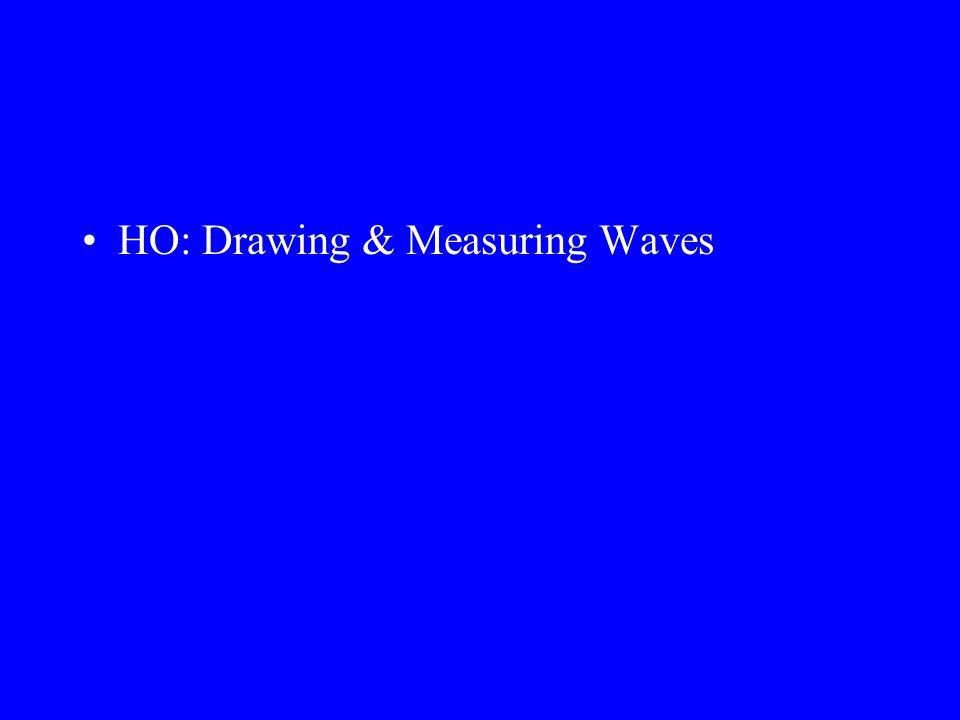 HO: Drawing & Measuring Waves