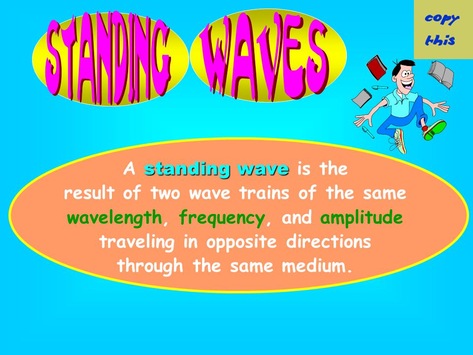 result of two wave trains of the same