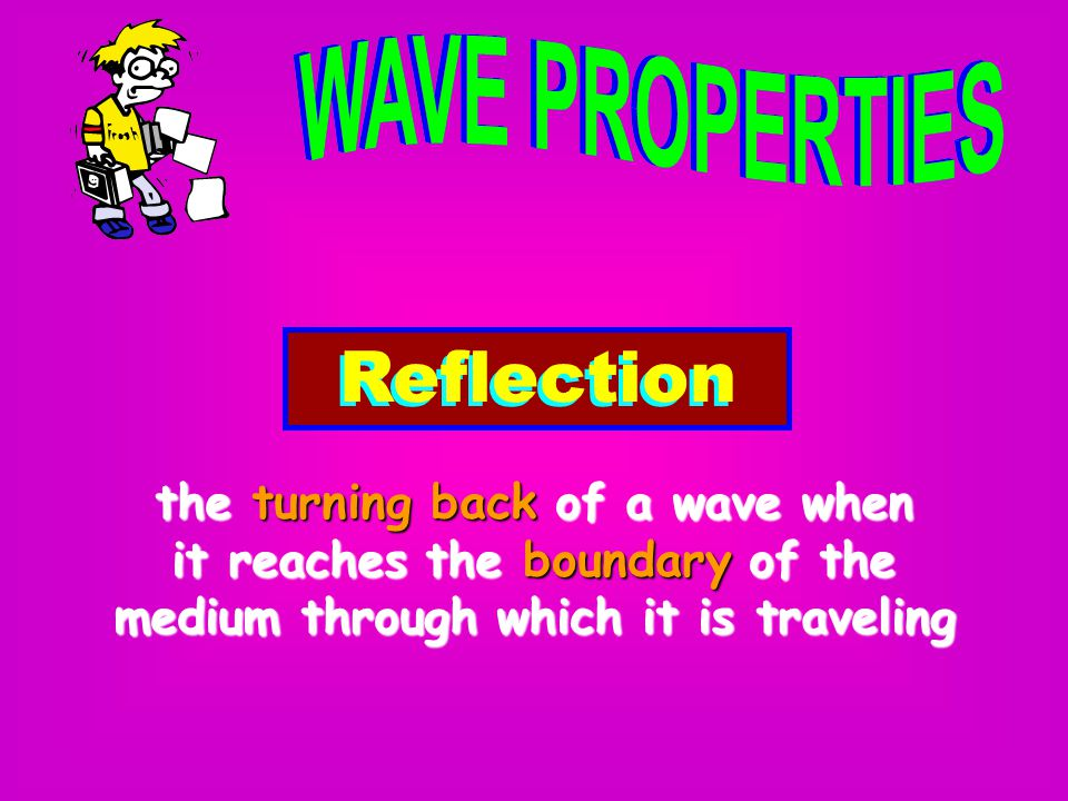 Reflection the turning back of a wave when