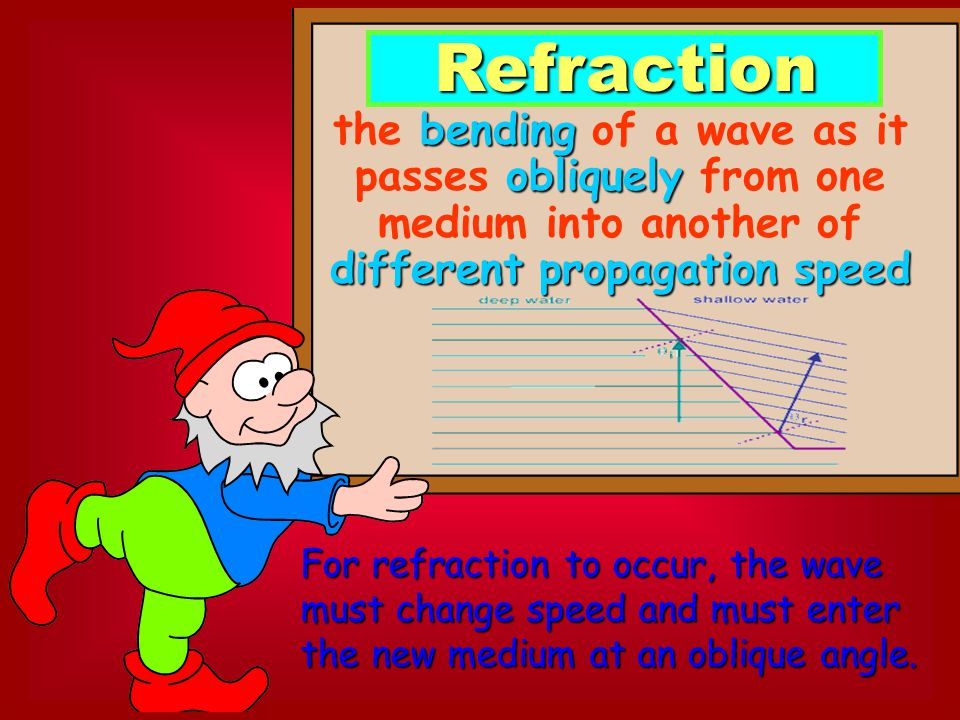 Refraction the bending of a wave as it passes obliquely from one medium into another of different propagation speed.