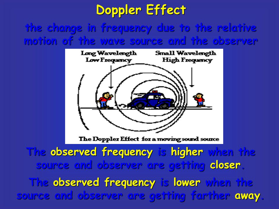 Doppler Effect the change in frequency due to the relative