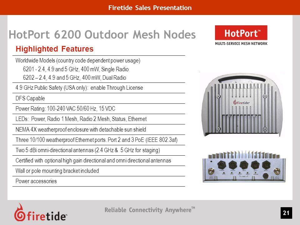 HotPort 6200 Outdoor Mesh Nodes