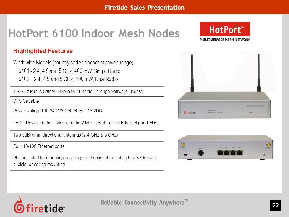 HotPort 6100 Indoor Mesh Nodes