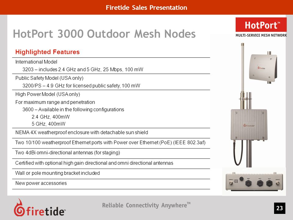 HotPort 3000 Outdoor Mesh Nodes