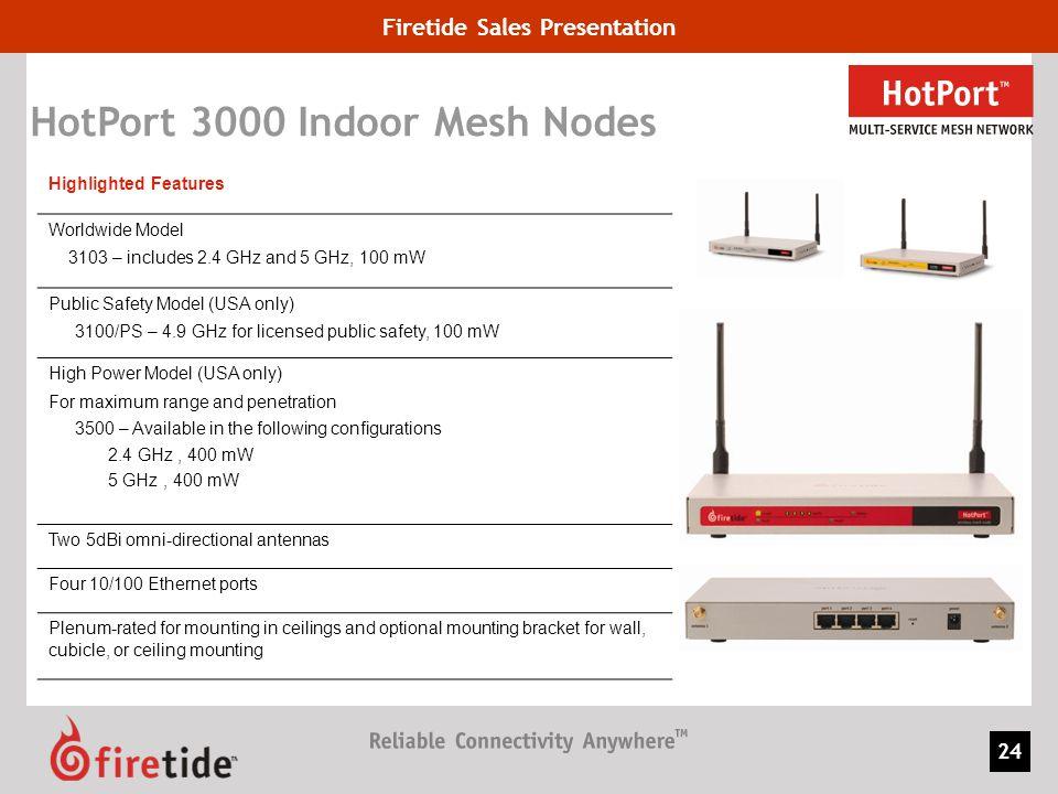 HotPort 3000 Indoor Mesh Nodes
