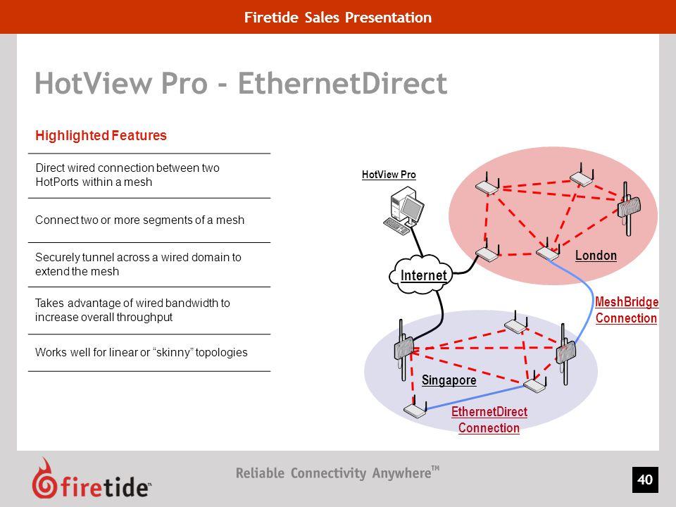 HotView Pro - EthernetDirect
