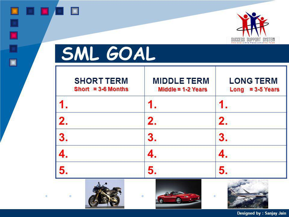 SML GOAL 1. 2. 3. 4. 5. SHORT TERM MIDDLE TERM LONG TERM