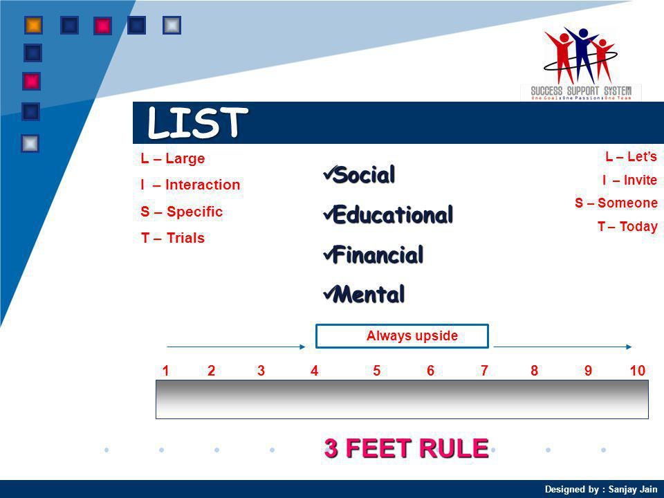 LIST 3 FEET RULE Social Educational Financial Mental L – Large