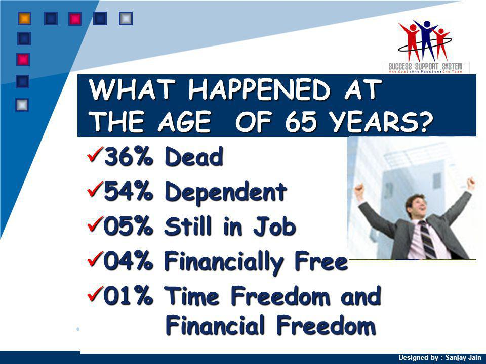 WHAT HAPPENED AT THE AGE OF 65 YEARS