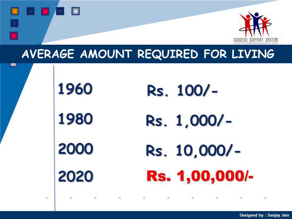 AVERAGE AMOUNT REQUIRED FOR LIVING