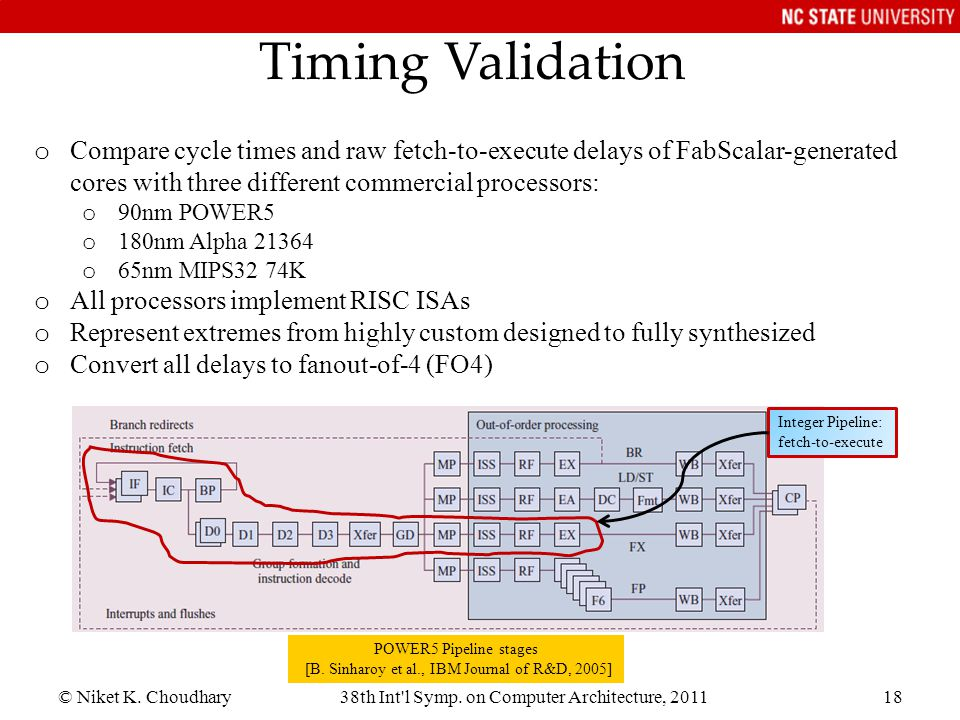 Timing Validation Compare cycle times and raw fetch-to-execute delays of FabScalar-generated cores with three different commercial processors: