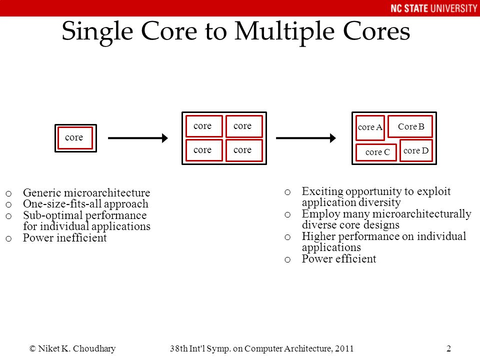 Single Core to Multiple Cores