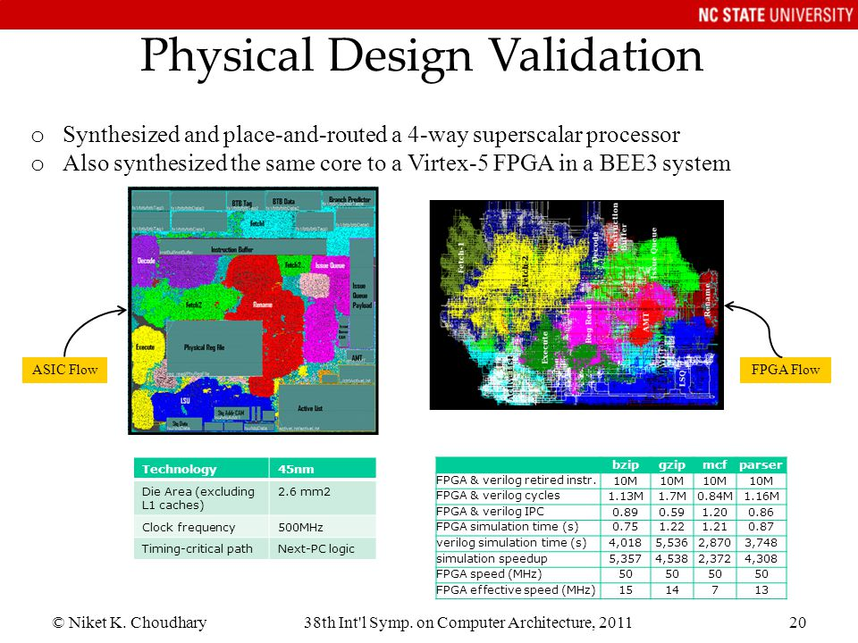 Physical Design Validation