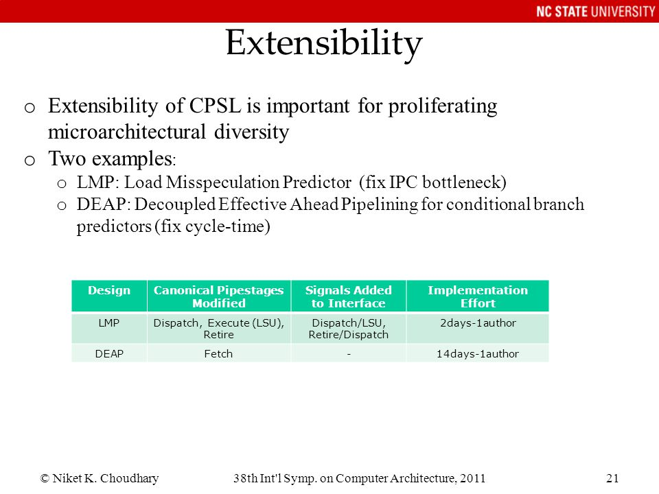 Extensibility Extensibility of CPSL is important for proliferating microarchitectural diversity. Two examples:
